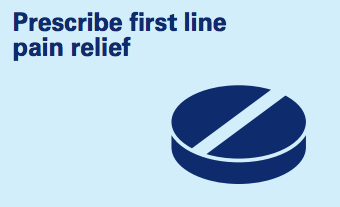 Prescribe first line pain relief