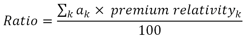 Ratio equals (sum subscript k a subscript k times premium relativity subscript k) divided by 100